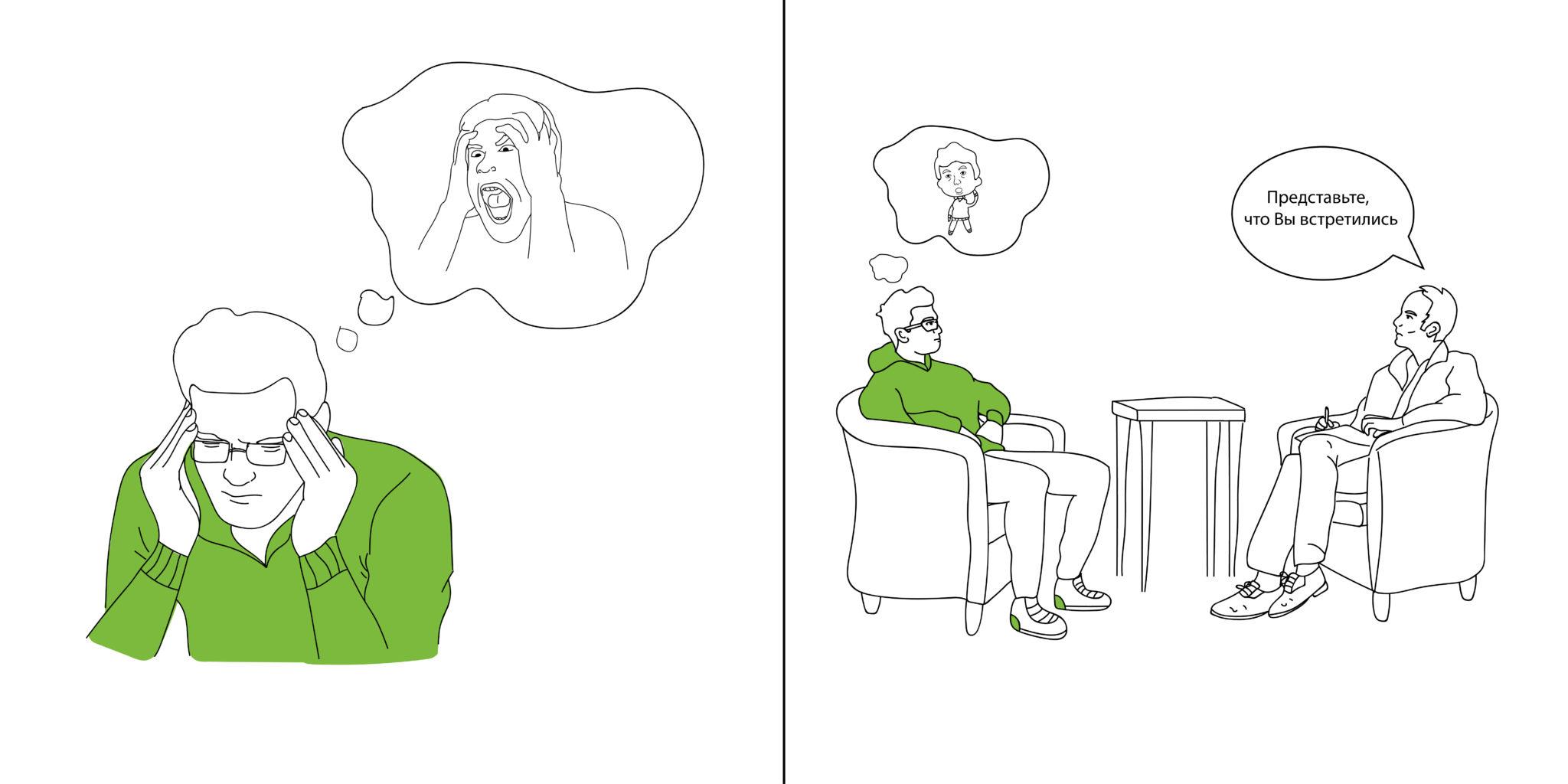 прием гештальт-терапевта